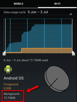 android-os-data-usage-background